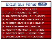 Top 100 Sellers