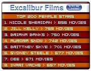 Top 200 Female Stars